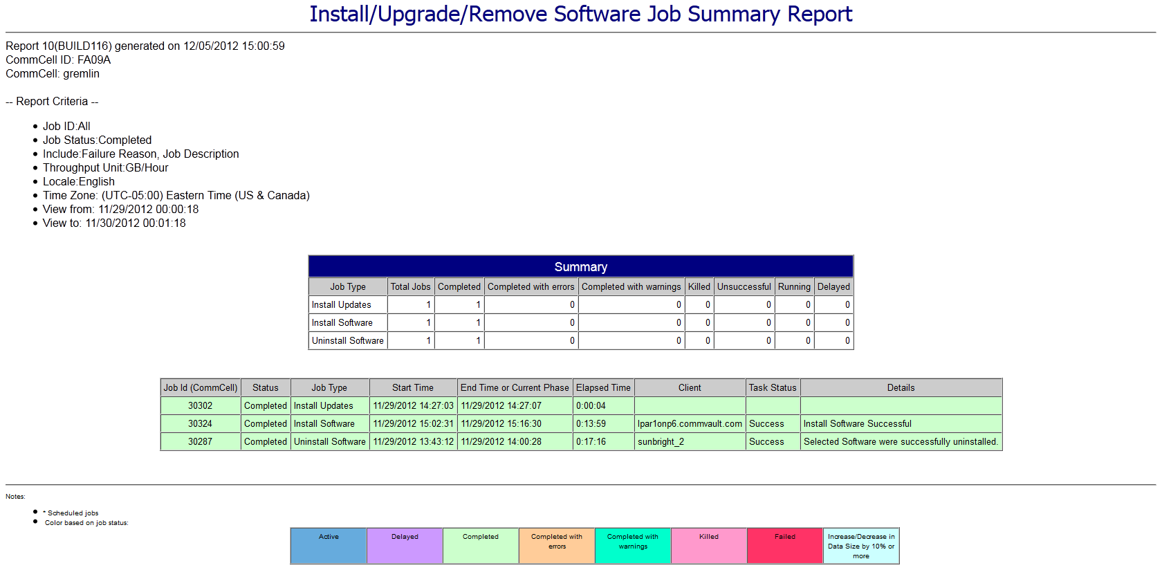 Example of the Install/Upgrade/Remove/Repair Software Job